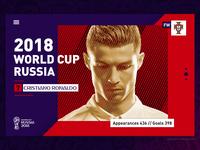 World Cup 2018 Ronaldo