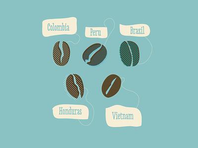 Illustration for Debenhams vector illustration textures coffee poster