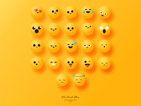 The Emoji Story 2
