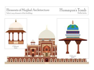 Mughal Architecture - Chhatri