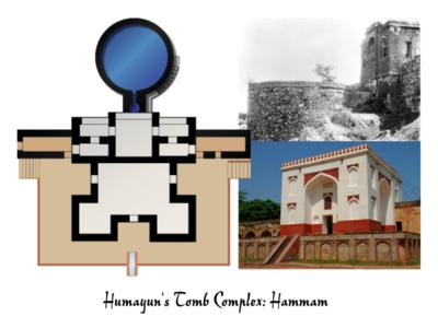 Humayun's Tomb Complex: Hammam