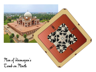 Building Plan of Humayun's Tomb