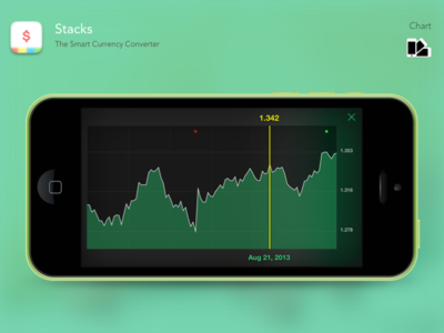 Stacks | Chart iphone app ios chart ios7 simple minimalistic currency converter 7 flat