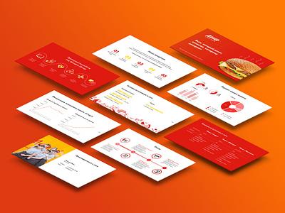 Commercial Presentation Design interactive design webdesign interactive