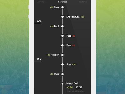 UFL Match Feed iphone app feed