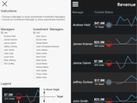 KPI Dashboard With Collapsible Panel