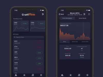 Cryptocurrency Tracking App charts chart statistics dark mode react native ios mobile bank currency crypto