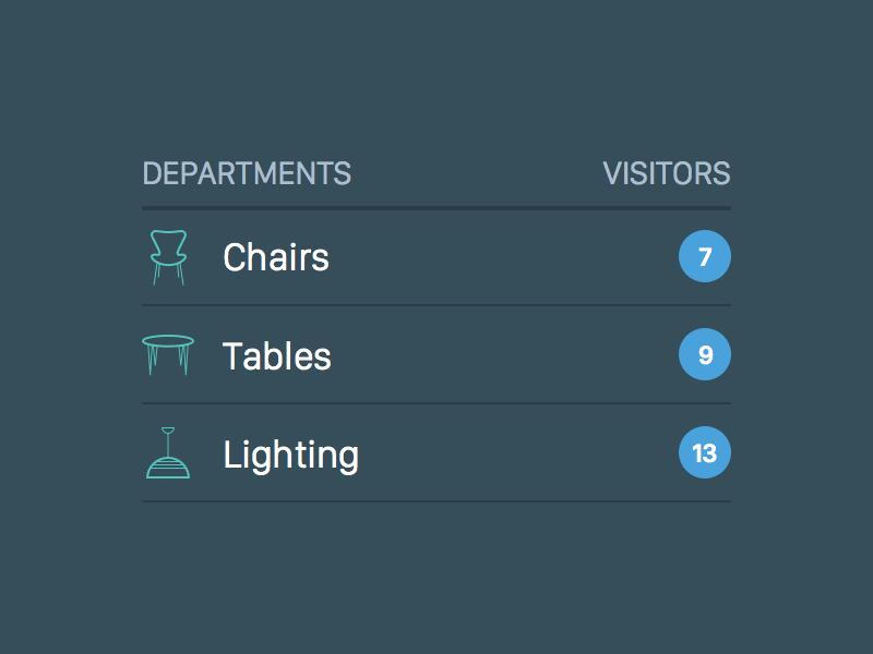 Subnavigation iconography icons metrics symbol set