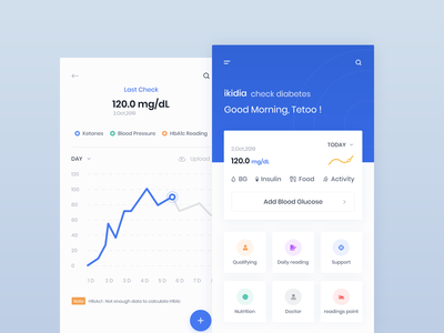 ikidia App category insulin blue health check diabetes food chart mobile design mobile clean minimal white application android ios app smooth white design color ux ui