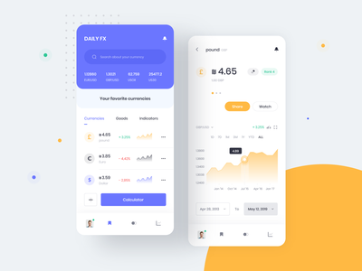 DAILYFX forex landingpage animation cryptocurrency currencies indicators money coins apple phone application mobile product clean minimal white design smooth white color ux ui
