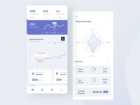 Product Analytics Management System App chart typography system management analytics template app application desktop clean minimal white application iphone mobile app product web design smooth white color ui ux