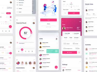 Breast cancer App