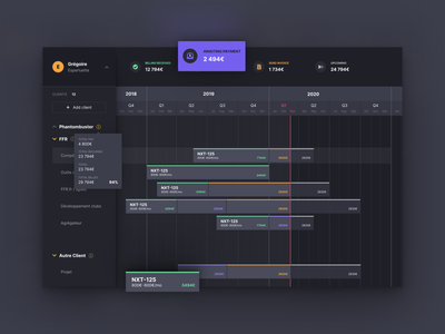 Internal Invoice Tracking pelostudio product invoicing ux timeline dark shedule planning tracking calendar dark ui dark mode uidesign management invoices invoice tracking invoice tracking invoice design invoice