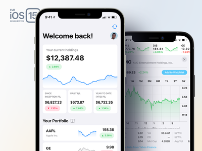 Full iOS 15 Design System for Figma android ipad iphone design system data table button finance ios15 ios mobile figma ux ui
