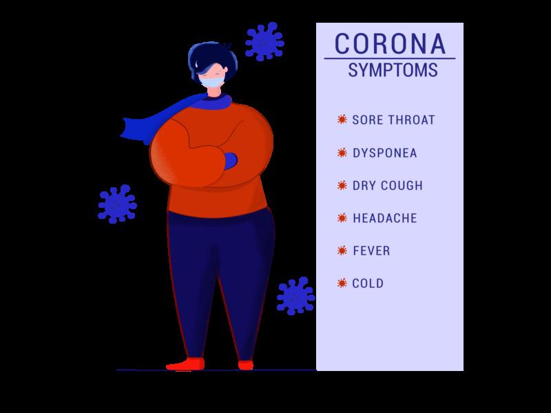 corona symptoms