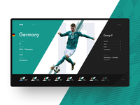 Germany FIFA World Cup 2018
