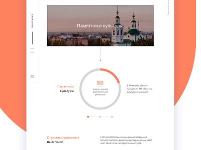 Toc city presentation web design data vizualization