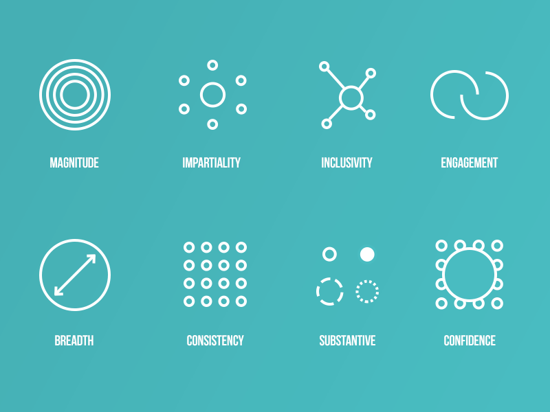 methods icons by christos dribbble