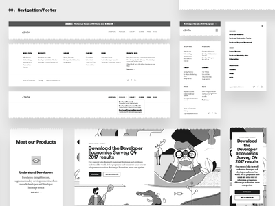 /data website wireframing responsive widgets components high-fidelity templates ia website web user-experience ux wireframes slash-data