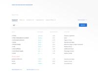 Instant Search / uix exploration