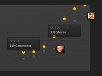 Intelligence Graph