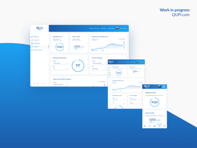 Work in progress – Qupi Site Statistics side menu ux ui desktop tablet mobile rwd stats statistics dashboard