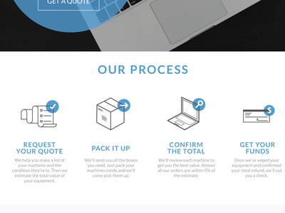 Process Section ui technology ecommerce digital info graphic info design typography black and white web design vector apple mac uidesign icons