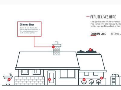 Interactive house illustration web  design design vector ui interactive bird bath house hot spot illustration