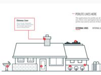 Interactive house illustration