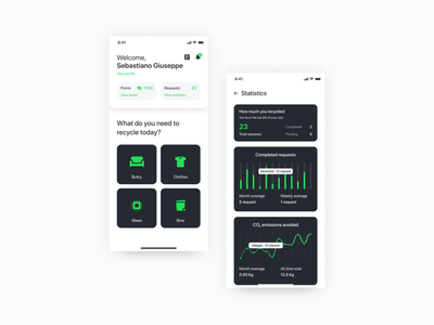 Togenesis Home and Statistics mono startup minimal dashboard home graph app design ux experience layout ui interaction