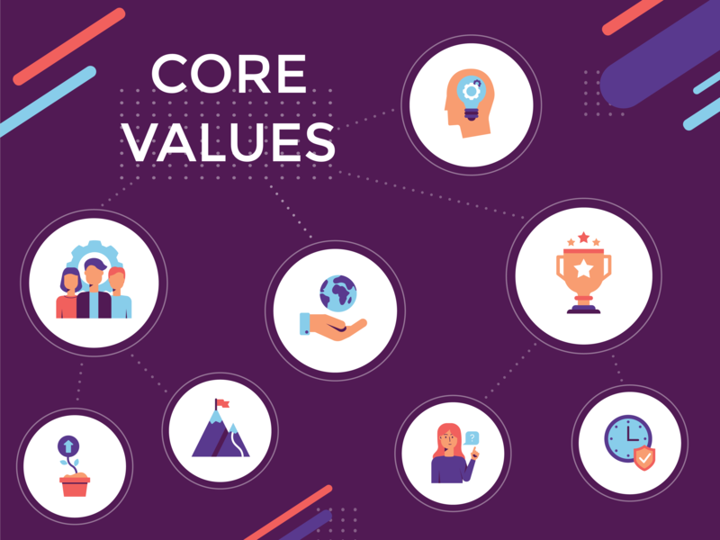 Core Value Icons diagram quality customer innovation team goal icon set core values business icon vector illustration