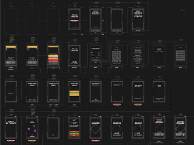 Ambra • trivia Game • UX wireframe webdesign design graphic design art direction vector mobile design webapp game design illustrator adobe uxdesign ux game