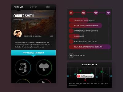 Concept Mood Tracking App mobile app ui