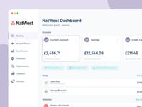 Natwest Banking Dashboard