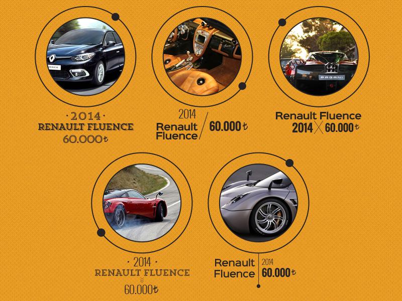 Cars Presentation car presentation change renault fluence interface banner ad newspaper press