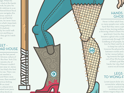 More of the Swayze boot legs swayze roadhouse illustration design