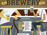 Brewery Etiquette