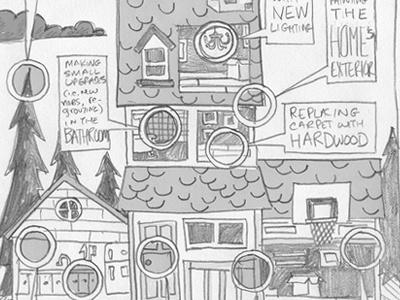 Home Improvement Sketches infographic improvement home house illustration design