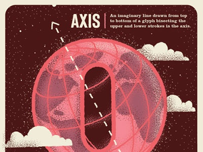 Axis vintage texture typography globe axis illustration type design