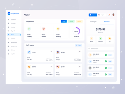 CryptoDash Cryptocurrency management web application product ui interaction animation litecoin typogaphy minimal bitcoin wallet wallet money management crypto dashbaord bitcoin cryptocurrency crypto wallet