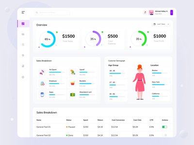 Helthoo Backend Web app overview screen backend ecommerce illustraion typogaphy product illustration clean ui ux uiux health product health app healthcare minimal