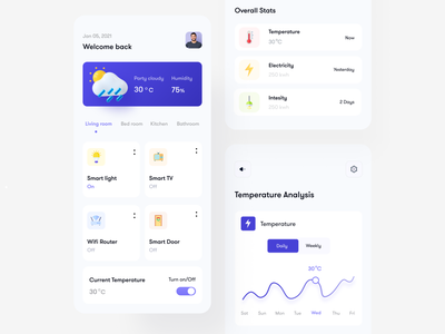 Smart Home IOT Application typogaphy minimal clean ui ux application smart home designs system home system iot smart home control smarthome weather news uiux mobile apps weather ios ap