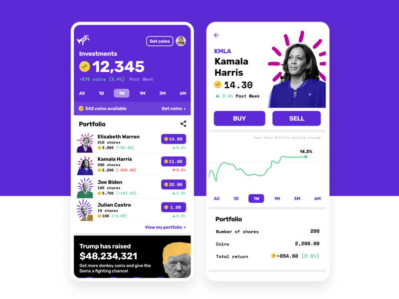 2020 Madness social charts app fundraiser politics