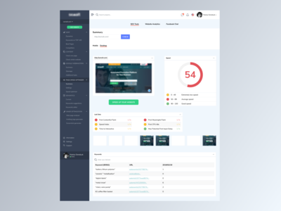 Page speed overview / CRM