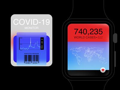 COVID-19 current stats david ofiare nigeria apple watch uiux health respiratory covid-19 covid19