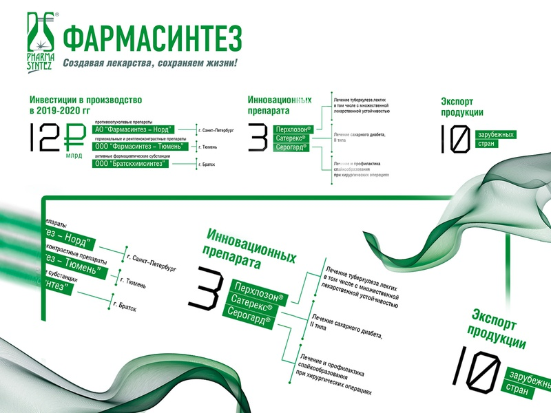 """Infographics for the forum of the medical forum """"pharmasynthes"""" corporate logo vector graphics branding illustration typogaphy infographic design infographics design conference forum medical infographic"""