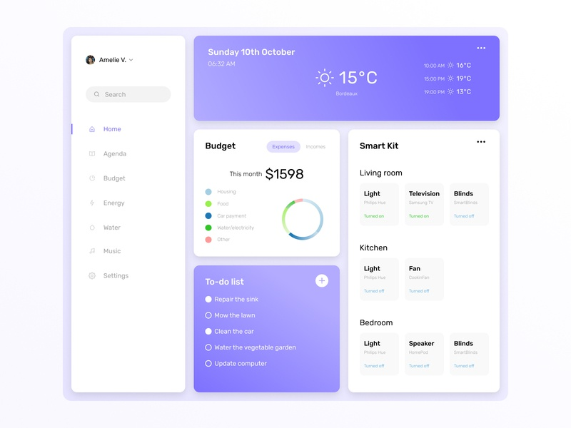 Daily UI 021 monitoring home gradients figma uxui minimal clean interface design bordeaux french designer dashboad 021 dailyuichallenge dailyui