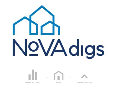 Logo - NoVA digs teal wordmark blue branding brand logomark linework line house real estate selling buying home mark identity logo