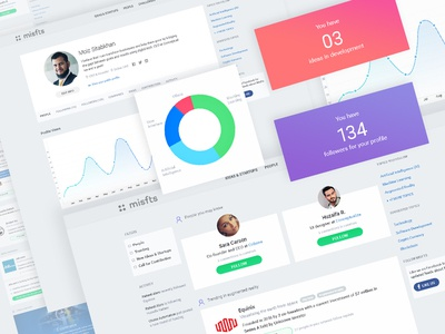 Misfts - Dashboard pie chart account website ux graph user ui profile dashboard
