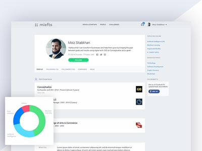 Misfts - Profile website ux chart minimal clean design ui profile